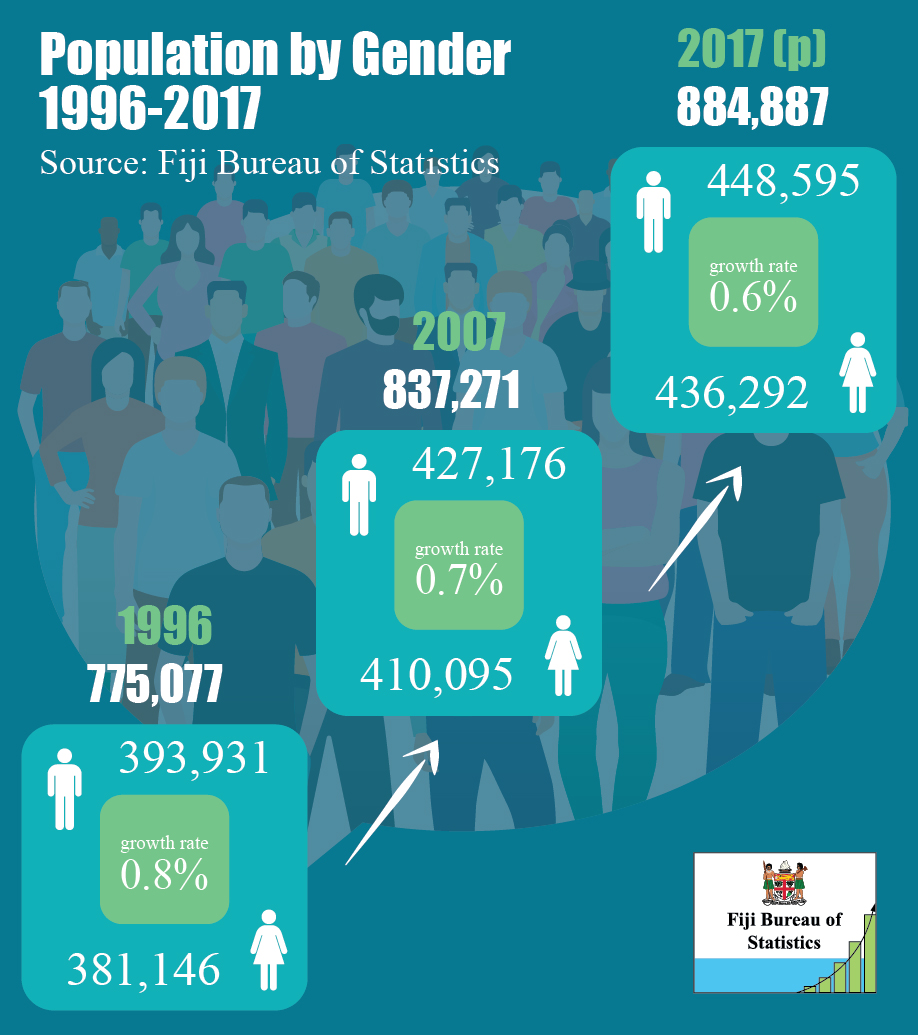 Census Infographics 1 04